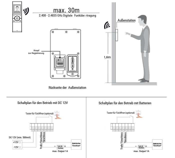 AV-VTF04 - Funk Video Türsprechanlage GOLIATH, 120° Kamera ...